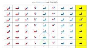 نشانه های زبان فارسی